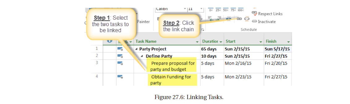 Example from the Microsoft Project Tutorial